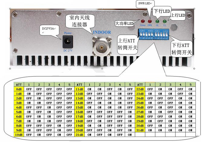 4G手机信号放大器